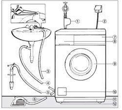 Установка стиральной машины. Смоленские сантехники.